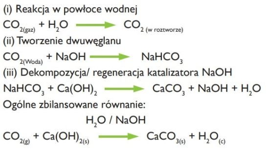 przebieg reakcji chemicznej wapna sodowanego - sofnolime 797
