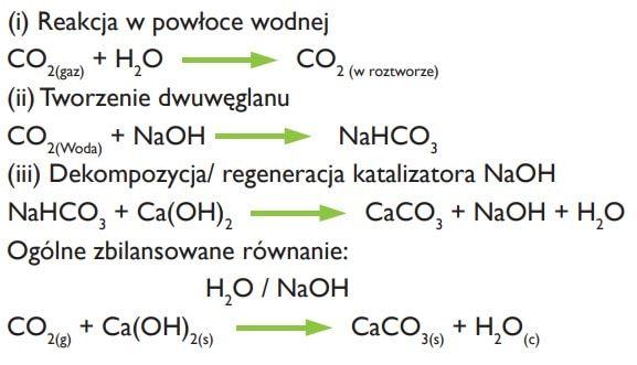 wapno sodowane reakcja chemiczna