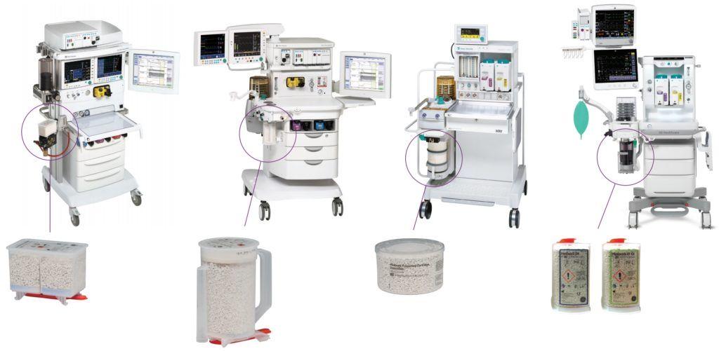 wapno sodowane w urządzeniach medycznych do znieczuleń