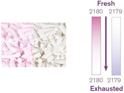 Zmiana koloru wapna sodowanego Intersorb Plus