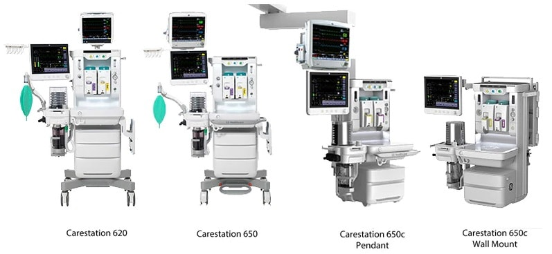 Wapno sodowane do urządzeń do znieczulania GE carestation serii 600